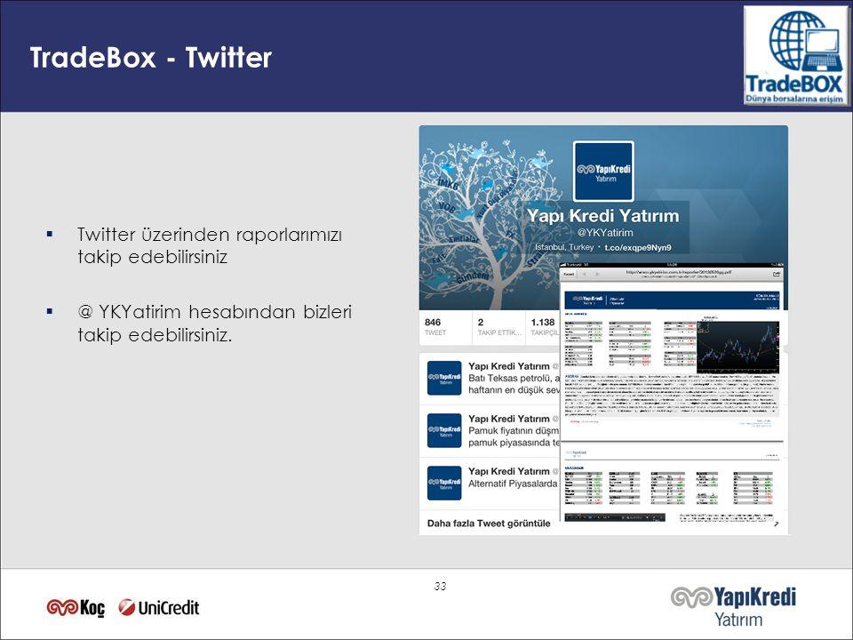 TradeBox - Twitter 33  Twitter üzerinden raporlarımızı takip edebilirsiniz  @ YKYatirim hesabından bizleri takip edebilirsiniz.