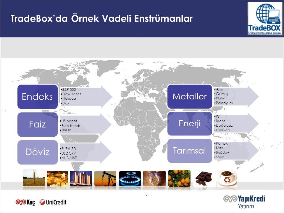 7 TradeBox'da Örnek Vadeli Enstrümanlar S&P 500 Dow Jones Nasdaq Dax Endeks US bonds Euro bunds TIBOR Faiz EUR/USD USD/JPY AUD/USD Döviz Altın Gümüş P