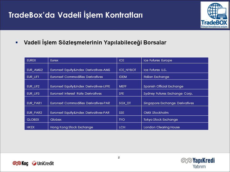 88  Vadeli İşlem Sözleşmelerinin Yapılabileceği Borsalar EUREXEurexICEIce Futures Europe EUR_AMS2Euronext Equity&Index Derivatives-AMSICE_NYBOTIce Fu