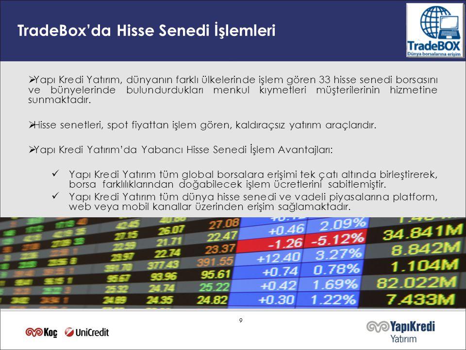 99 TradeBox'da Hisse Senedi İşlemleri  Yapı Kredi Yatırım, dünyanın farklı ülkelerinde işlem gören 33 hisse senedi borsasını ve bünyelerinde bulundur