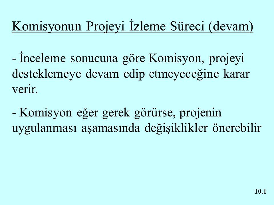 10.1 Komisyonun Projeyi İzleme Süreci (devam) - İnceleme sonucuna göre Komisyon, projeyi desteklemeye devam edip etmeyeceğine karar verir. - Komisyon