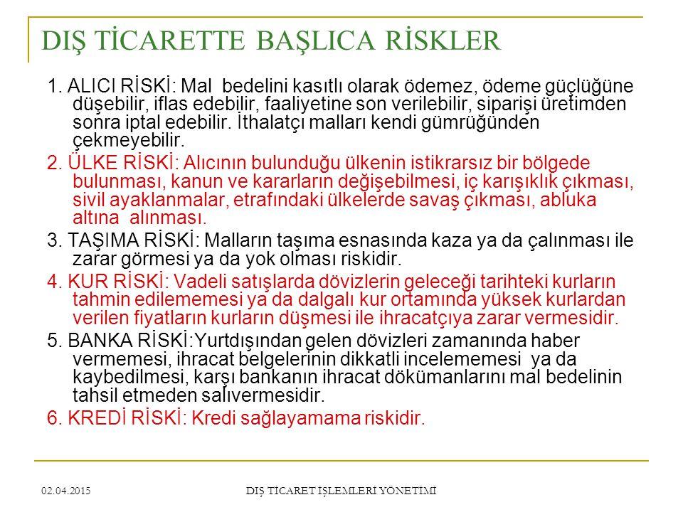 02.04.2015 DIŞ TİCARET İŞLEMLERİ YÖNETİMİ DIŞ TİCARETTE BAŞLICA RİSKLER 1.