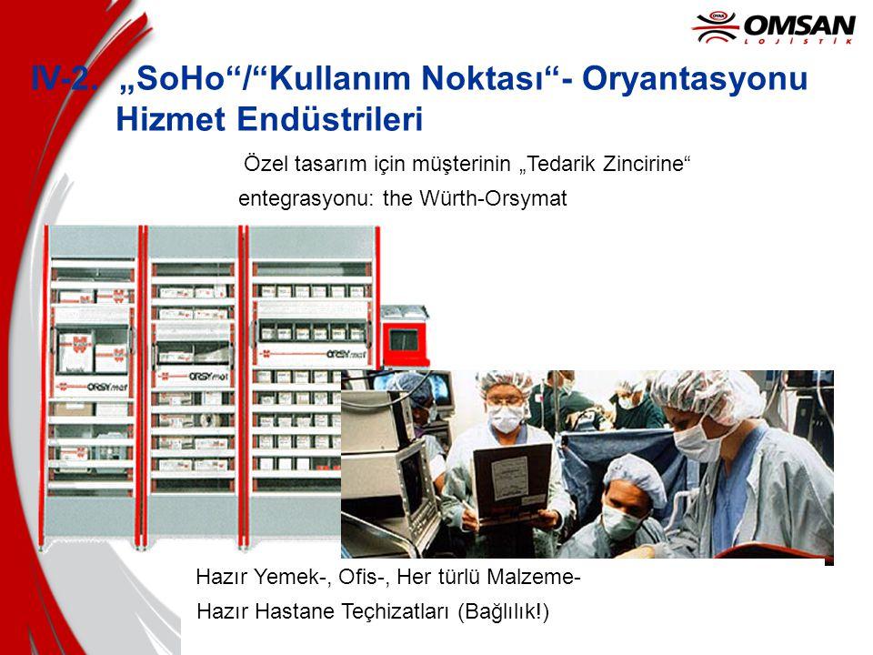 """Özel tasarım için müşterinin """"Tedarik Zincirine entegrasyonu: the Würth-Orsymat IV-2."""