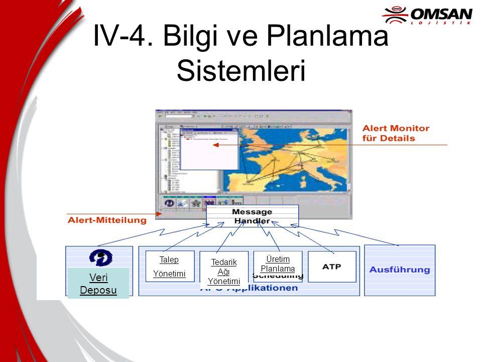 IV-4. Bilgi ve Planlama Sistemleri Veri Deposu Talep Yönetimi Tedarik Ağı Yönetimi Üretim Planlama
