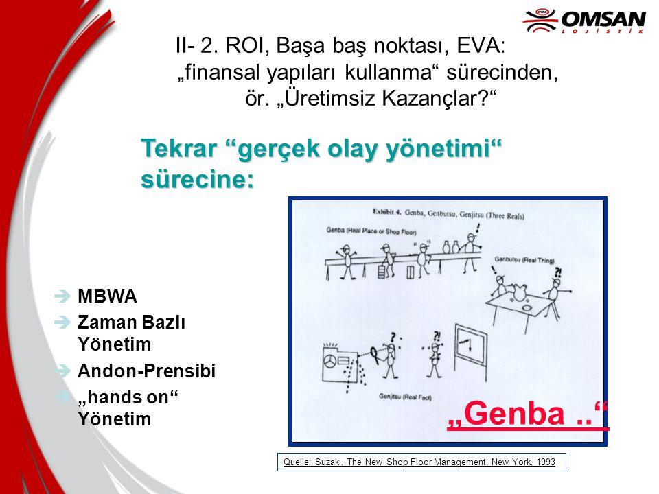 """II- 2. ROI, Başa baş noktası, EVA: """"finansal yapıları kullanma sürecinden, ör."""