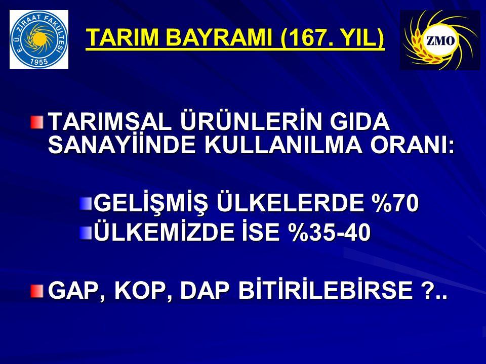 GAP'IN EGE VE MARMARA'YA OLUMSUZ ETKİLERİ !..