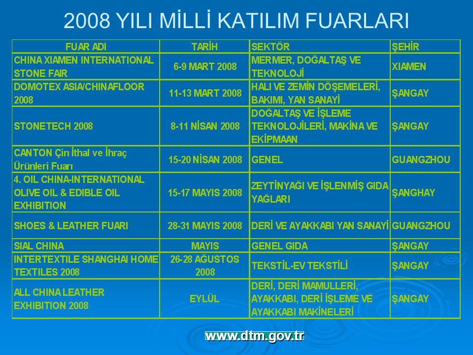 2008 YILI MİLLİ KATILIM FUARLARI www.dtm.gov.tr