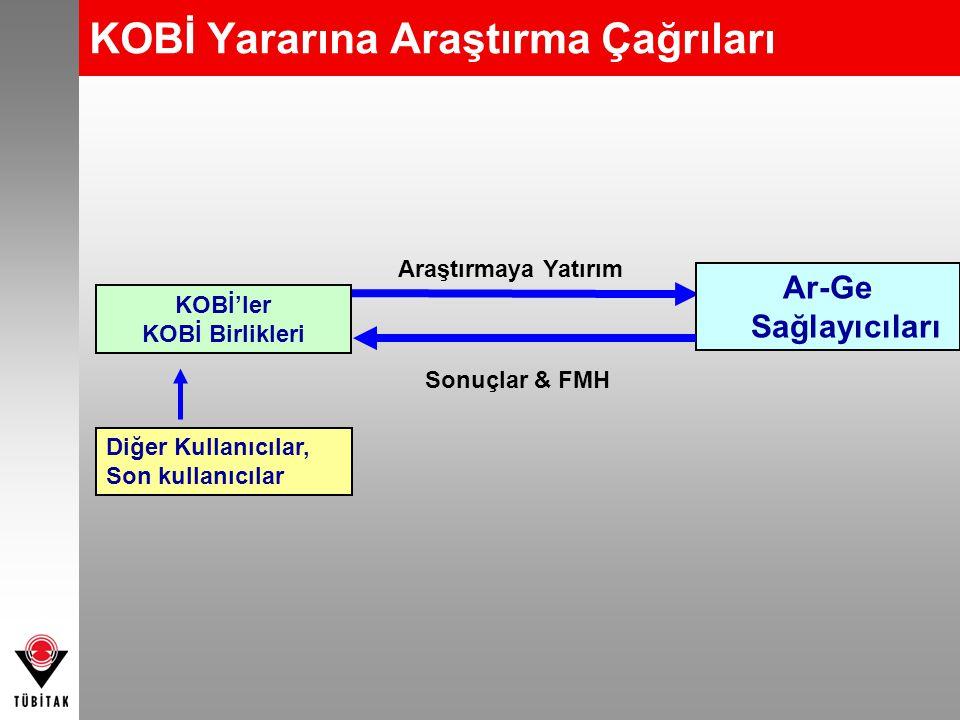 KOBİ Yararına Araştırma Çağrıları KOBİ'ler KOBİ Birlikleri Ar-Ge Sağlayıcıları Araştırmaya Yatırım Sonuçlar & FMH Diğer Kullanıcılar, Son kullanıcılar