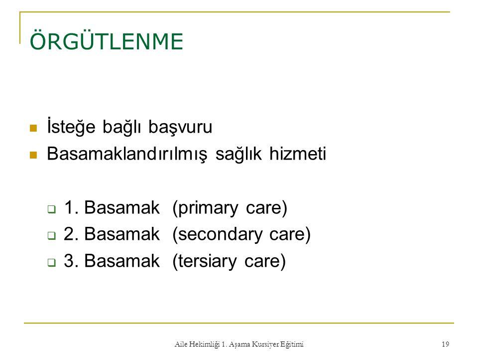 Aile Hekimliği 1. Aşama Kursiyer Eğitimi 19 ÖRGÜTLENME İsteğe bağlı başvuru Basamaklandırılmış sağlık hizmeti  1. Basamak (primary care)  2. Basamak