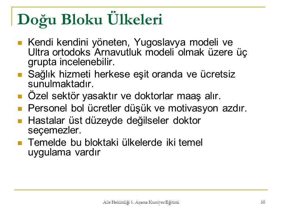 Aile Hekimliği 1. Aşama Kursiyer Eğitimi 30 Doğu Bloku Ülkeleri Kendi kendini yöneten, Yugoslavya modeli ve Ultra ortodoks Arnavutluk modeli olmak üze