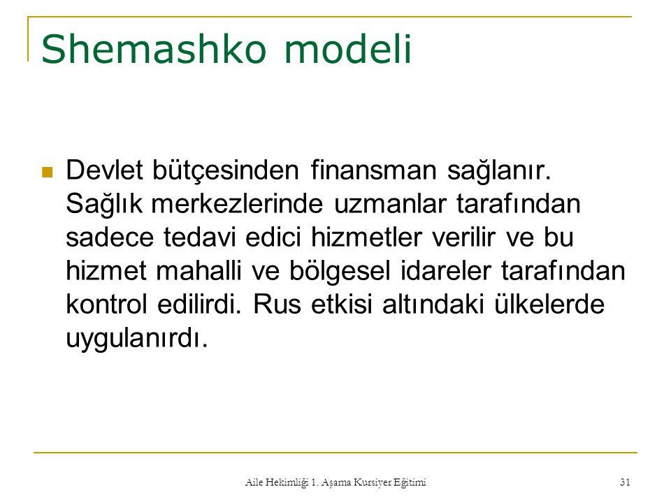 Aile Hekimliği 1. Aşama Kursiyer Eğitimi 31 Shemashko modeli Devlet bütçesinden finansman sağlanır. Sağlık merkezlerinde uzmanlar tarafından sadece te