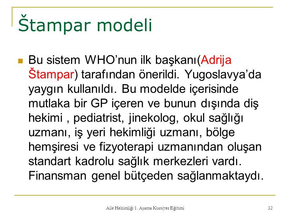 Aile Hekimliği 1. Aşama Kursiyer Eğitimi 32 Štampar modeli Bu sistem WHO'nun ilk başkanı(Adrija Štampar) tarafından önerildi. Yugoslavya'da yaygın kul