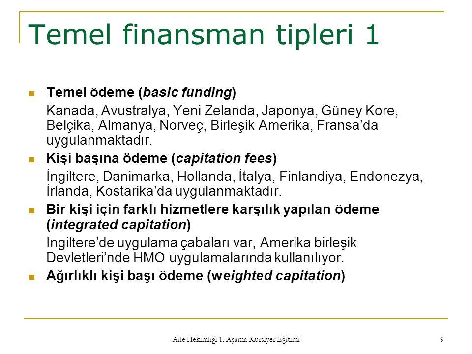 Aile Hekimliği 1. Aşama Kursiyer Eğitimi 9 Temel finansman tipleri 1 Temel ödeme (basic funding) Kanada, Avustralya, Yeni Zelanda, Japonya, Güney Kore