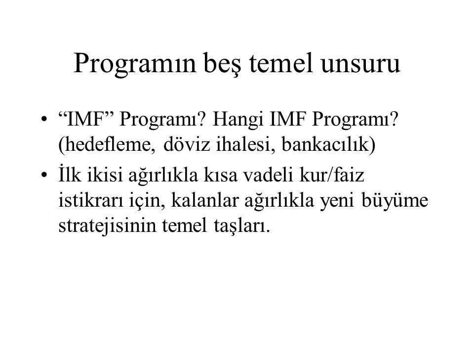 """Programın beş temel unsuru """"IMF"""" Programı? Hangi IMF Programı? (hedefleme, döviz ihalesi, bankacılık) İlk ikisi ağırlıkla kısa vadeli kur/faiz istikra"""