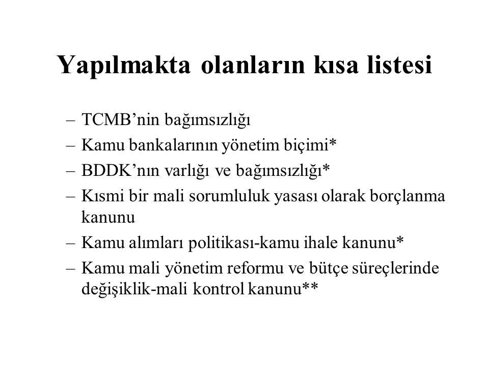 Yapılmakta olanların kısa listesi –TCMB'nin bağımsızlığı –Kamu bankalarının yönetim biçimi* –BDDK'nın varlığı ve bağımsızlığı* –Kısmi bir mali sorumlu