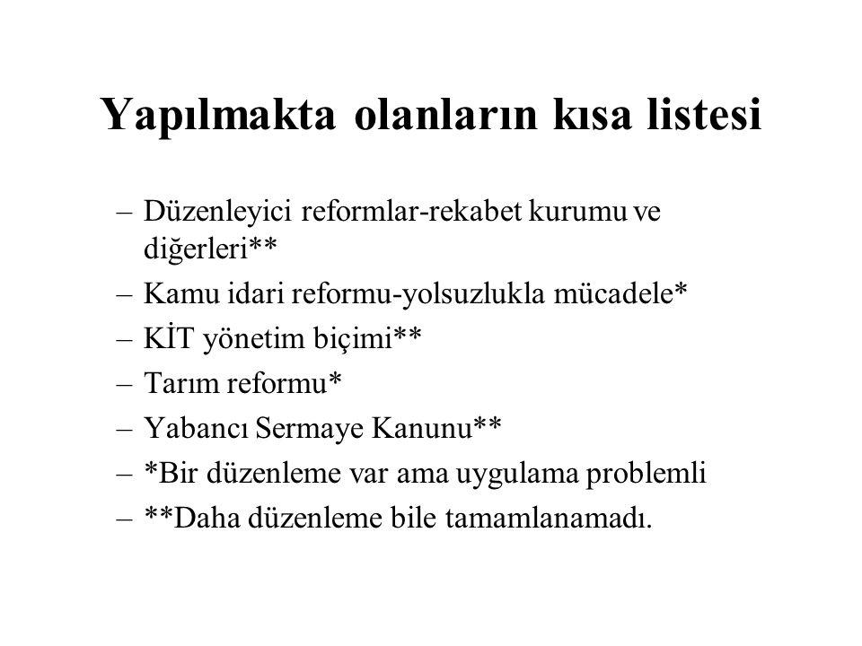 Yapılmakta olanların kısa listesi –Düzenleyici reformlar-rekabet kurumu ve diğerleri** –Kamu idari reformu-yolsuzlukla mücadele* –KİT yönetim biçimi**