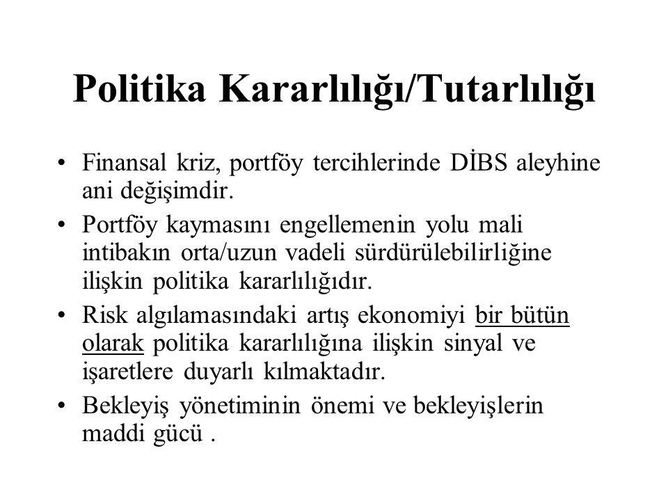 Politika Kararlılığı/Tutarlılığı Finansal kriz, portföy tercihlerinde DİBS aleyhine ani değişimdir. Portföy kaymasını engellemenin yolu mali intibakın