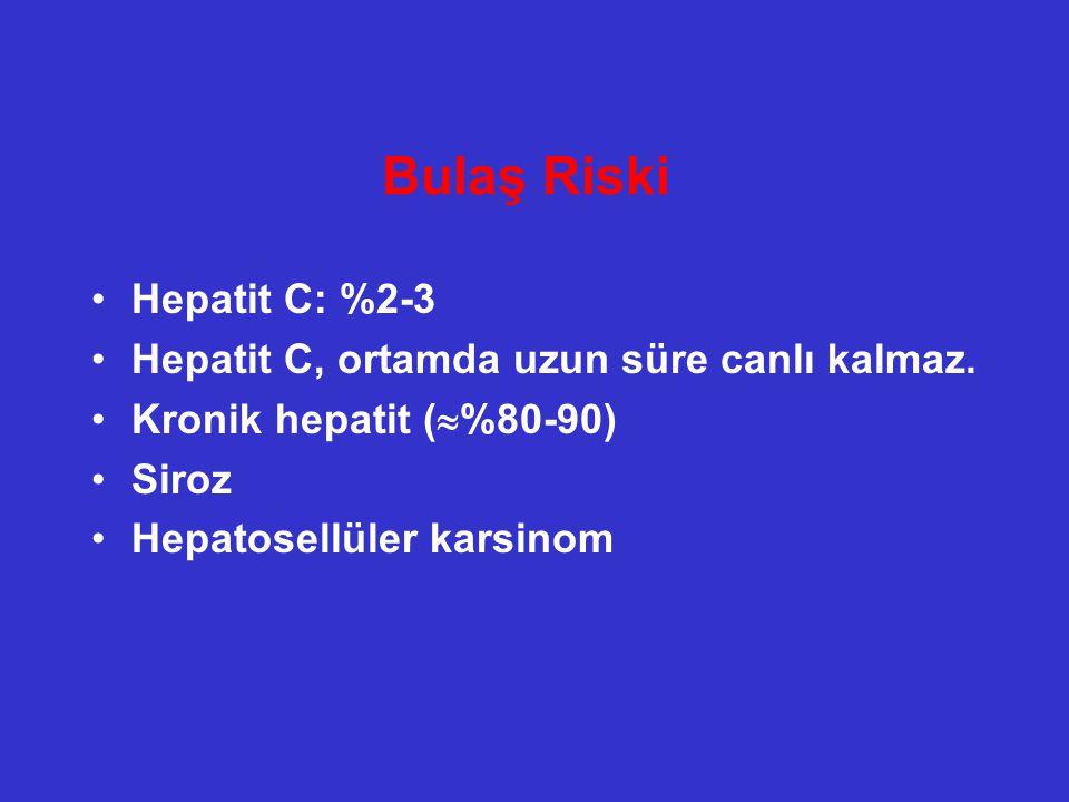 Bulaş Riski Hepatit C: %2-3 Hepatit C, ortamda uzun süre canlı kalmaz. Kronik hepatit (  %80-90) Siroz Hepatosellüler karsinom