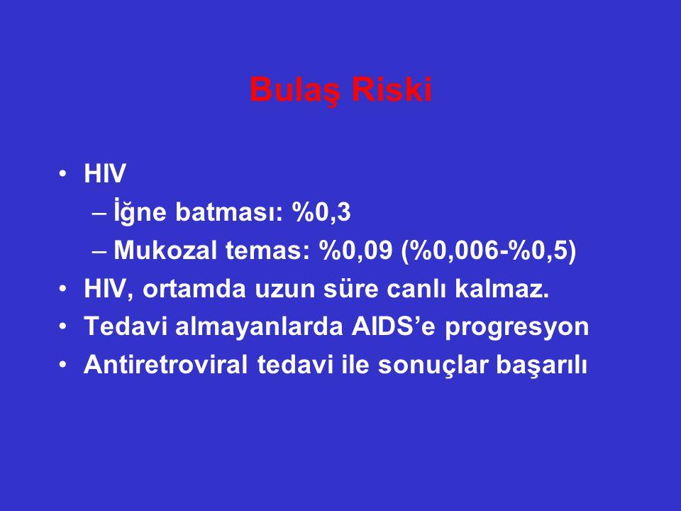 Bulaş Riski HIV –İğne batması: %0,3 –Mukozal temas: %0,09 (%0,006-%0,5) HIV, ortamda uzun süre canlı kalmaz. Tedavi almayanlarda AIDS'e progresyon Ant
