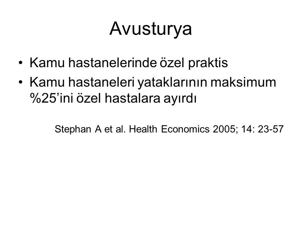 Avusturya Kamu hastanelerinde özel praktis Kamu hastaneleri yataklarının maksimum %25'ini özel hastalara ayırdı Stephan A et al.