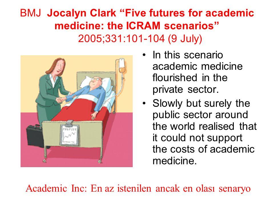 BMJ Jocalyn Clark Five futures for academic medicine: the ICRAM scenarios 2005;331:101-104 (9 July) In this scenario academic medicine flourished in the private sector.