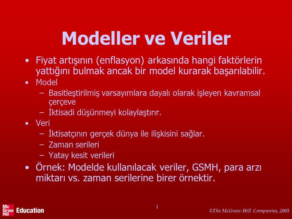 © The McGraw-Hill Companies, 2005 1 Modeller ve Veriler Fiyat artışının (enflasyon) arkasında hangi faktörlerin yattığını bulmak ancak bir model kurarak başarılabilir.