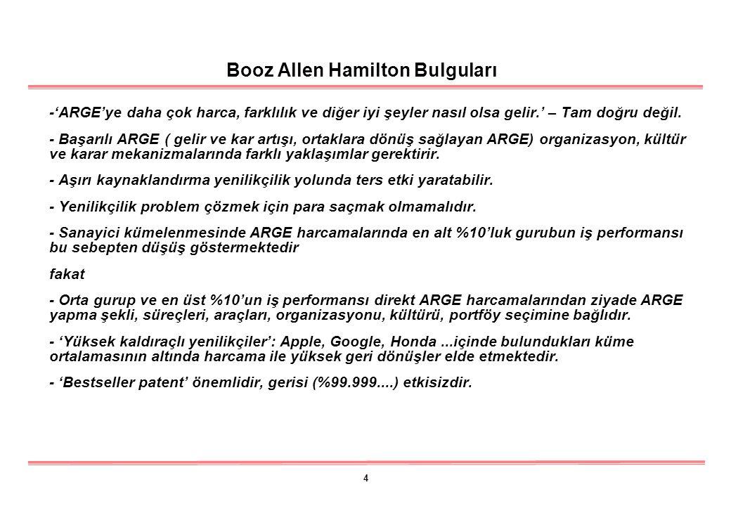 4 Booz Allen Hamilton Bulguları -'ARGE'ye daha çok harca, farklılık ve diğer iyi şeyler nasıl olsa gelir.' – Tam doğru değil. - Başarılı ARGE ( gelir