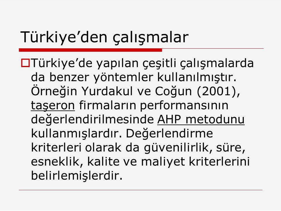 Türkiye'den çalışmalar  Türkiye'de yapılan çeşitli çalışmalarda da benzer yöntemler kullanılmıştır. Örneğin Yurdakul ve Coğun (2001), taşeron firmala