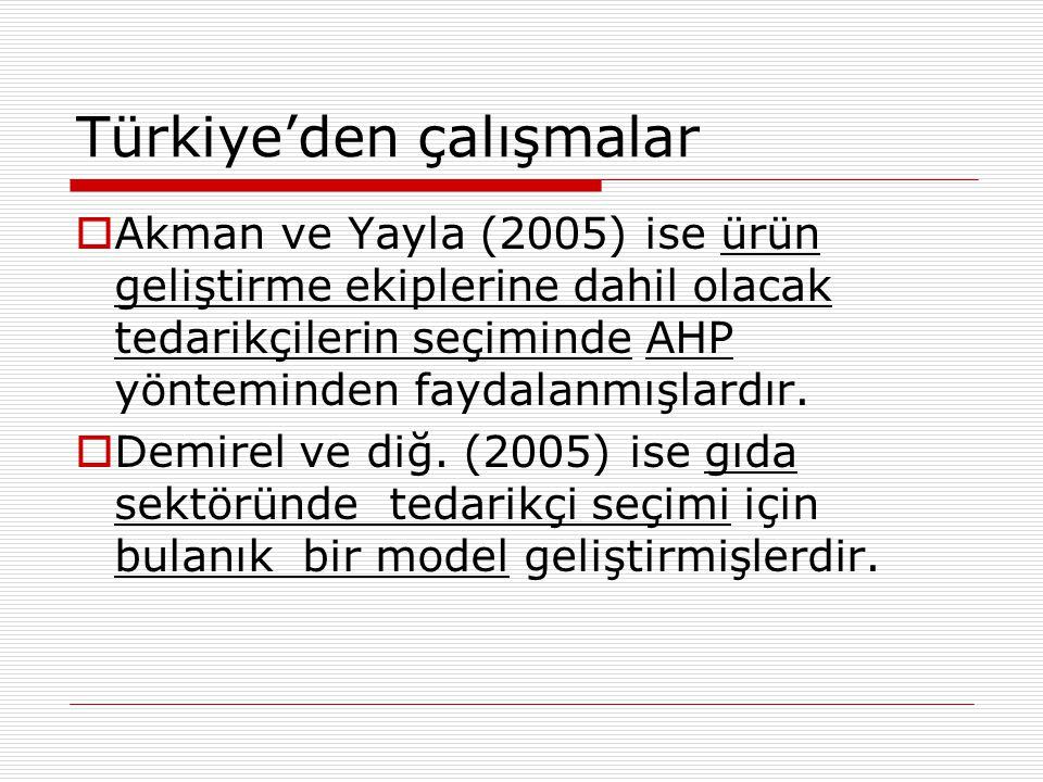 Türkiye'den çalışmalar  Akman ve Yayla (2005) ise ürün geliştirme ekiplerine dahil olacak tedarikçilerin seçiminde AHP yönteminden faydalanmışlardır.