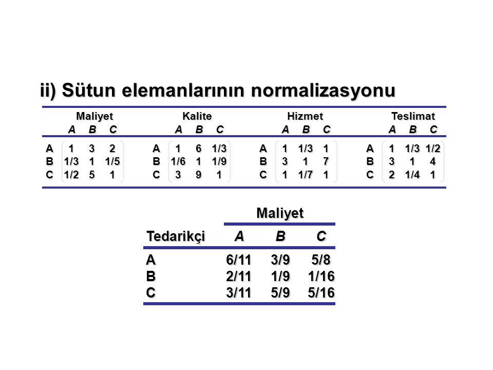 MaliyetKaliteHizmetTeslimat ABC A132 B1/311/5 C1/251 ABC A161/3 B1/611/9 C391 ABC A11/31 B317 C11/71 ABC A11/31/2 B314 C21/41 Maliyet TedarikçiABC A6/