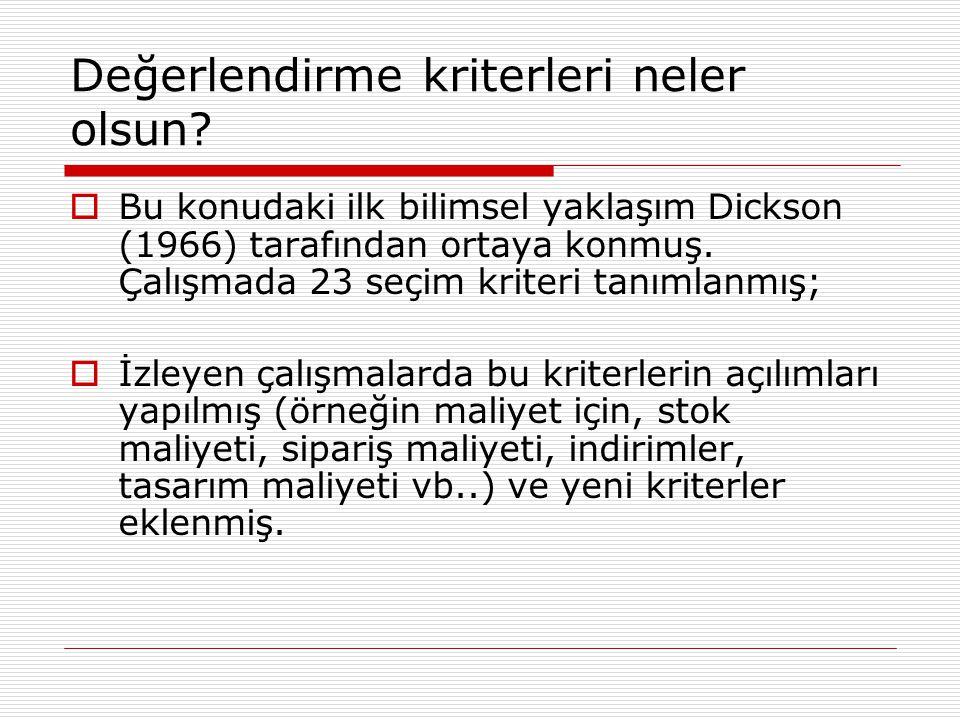 Değerlendirme kriterleri neler olsun?  Bu konudaki ilk bilimsel yaklaşım Dickson (1966) tarafından ortaya konmuş. Çalışmada 23 seçim kriteri tanımlan