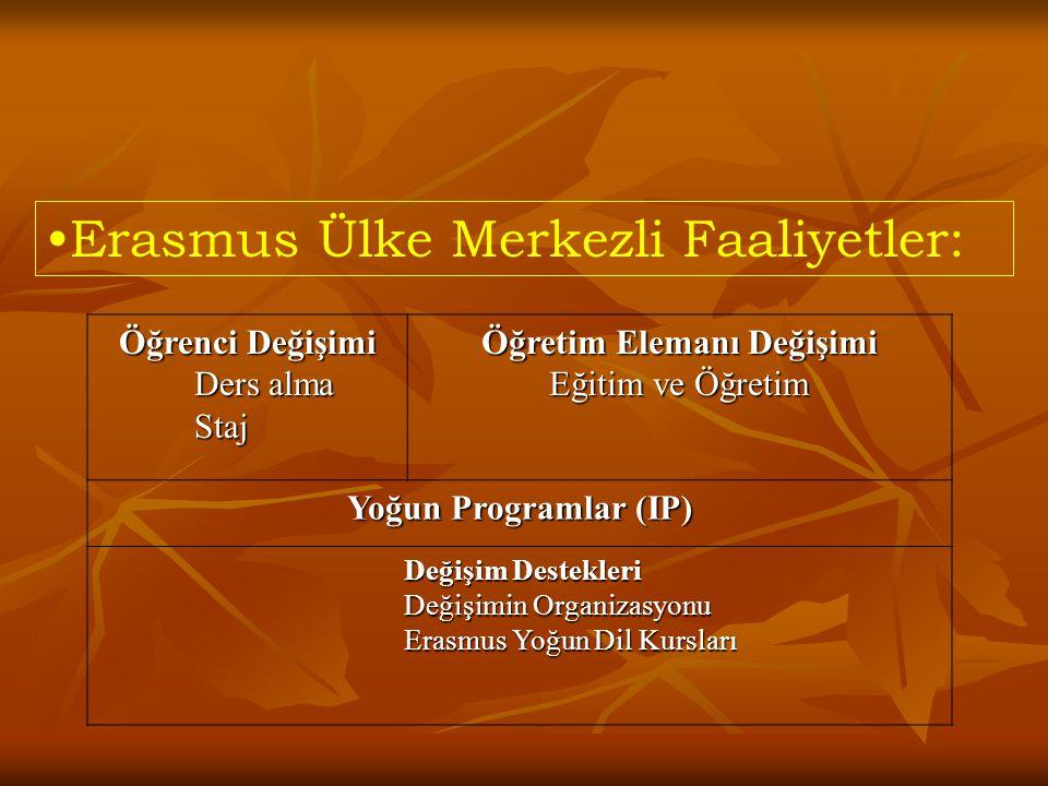 Öğrenci Değişimi Ders alma Ders alma Staj Staj Öğretim Elemanı Değişimi Eğitim ve Öğretim Eğitim ve Öğretim Yoğun Programlar (IP) Değişim Destekleri Değişim Destekleri Değişimin Organizasyonu Değişimin Organizasyonu Erasmus Yoğun Dil Kursları Erasmus Yoğun Dil Kursları Erasmus Ülke Merkezli Faaliyetler: