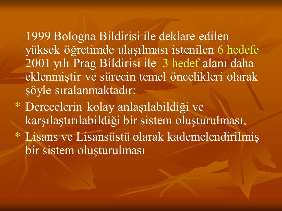 1999 Bologna Bildirisi ile deklare edilen yüksek öğretimde ulaşılması istenilen 6 hedefe 2001 yılı Prag Bildirisi ile 3 hedef alanı daha eklenmiştir ve sürecin temel öncelikleri olarak şöyle sıralanmaktadır: *Derecelerin kolay anlaşılabildiği ve karşılaştırılabildiği bir sistem oluşturulması, *Lisans ve Lisansüstü olarak kademelendirilmiş bir sistem oluşturulması