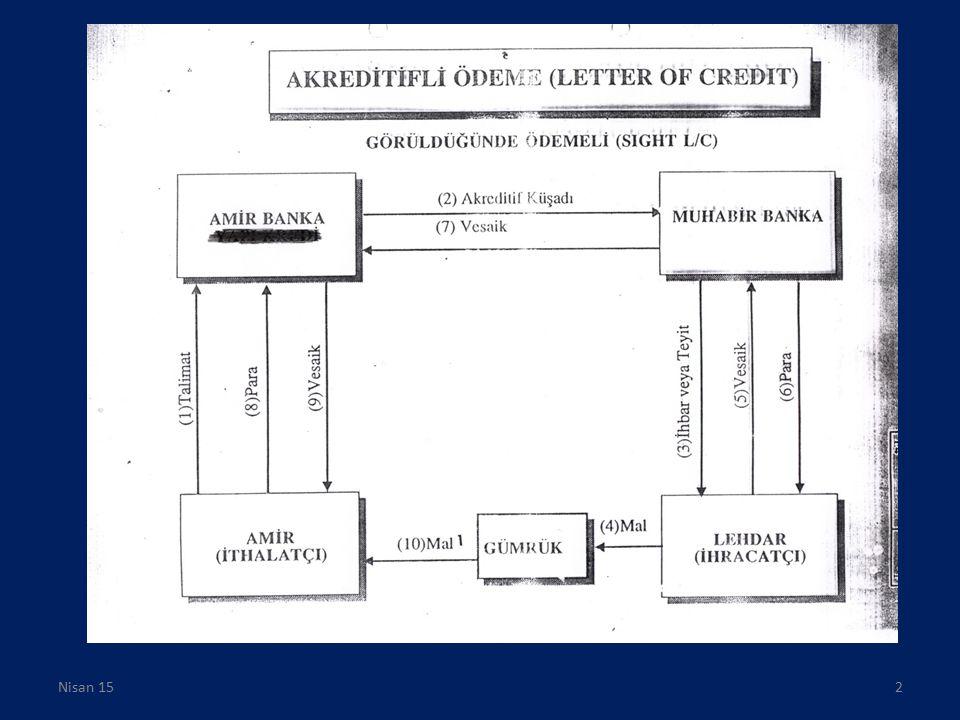 Kabul kredisi yoluyla dış ticaret; Akreditifli, Vesaik, ve Mal Mukabili ödeme şekillerine göre yapılabilir.