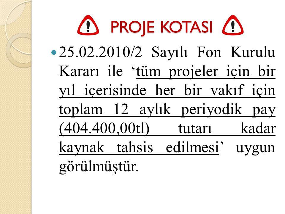 PROJE KOTASI 25.02.2010/2 Sayılı Fon Kurulu Kararı ile 'tüm projeler için bir yıl içerisinde her bir vakıf için toplam 12 aylık periyodik pay (404.400