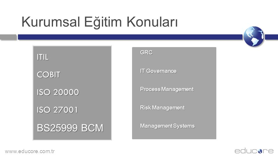 www.educore.com.tr Kurumsal Eğitim Konuları ITILCOBIT ISO 20000 ISO 27001 BS25999 BCM GRC IT Governance Process Management Risk Management Management