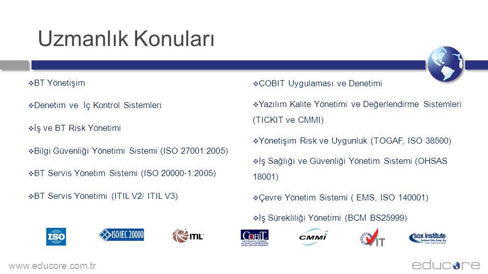 www.educore.com.tr Yazılım Ürünleri: ITIL & ISO 20000 ISO 20000 IT Servis Yönetimi Ürün Modülleri: Spectra  Olay Yönetimi - Incident Management  Talep Yönetimi - Request Management  Problem Yönetimi - Problem Management  Değişim Yönetimi - Change Management  Sürüm Yönetimi - Release Management  Bilgi Bankası - Knowledge Database  Servis Seviye Yönetimi - SLM/SLA  Workflow  Raporlama  Konfigurasyon ve Envanter Yönetimi - CMDB  Kontrat  Servis Kataloğu  Göstergeler  Kullanılabilirlik