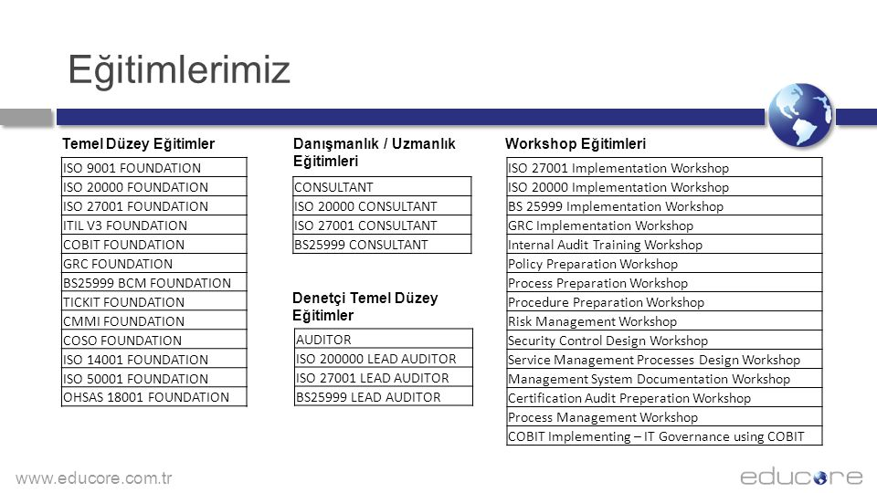 www.educore.com.tr Eğitimlerimiz ISO 9001 FOUNDATION ISO 20000 FOUNDATION ISO 27001 FOUNDATION ITIL V3 FOUNDATION COBIT FOUNDATION GRC FOUNDATION BS25