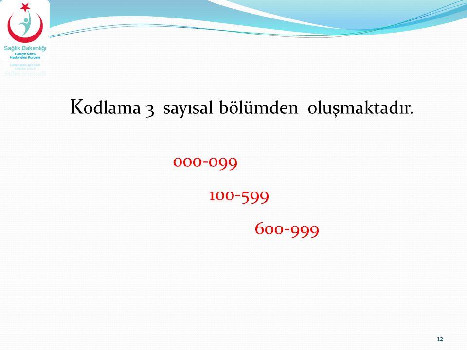 K odlama 3 sayısal bölümden oluşmaktadır. 000-099 100-599 600-999 12