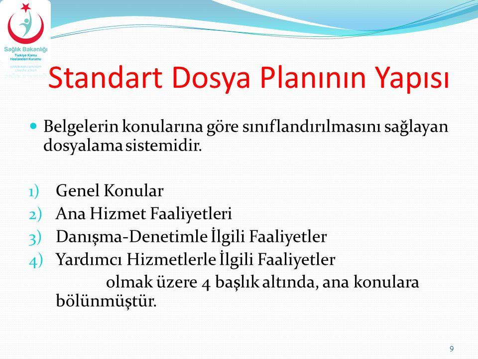 Standart Dosya Planının Yapısı Belgelerin konularına göre sınıflandırılmasını sağlayan dosyalama sistemidir. 1) Genel Konular 2) Ana Hizmet Faaliyetle