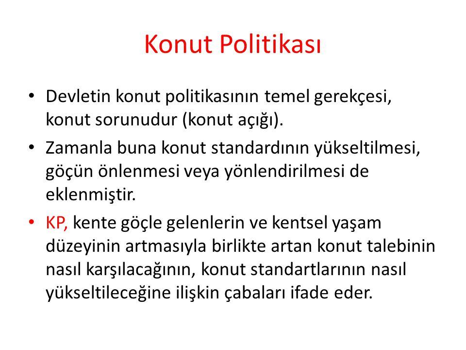 Konut Politikasının Sınıflandırılması 1.