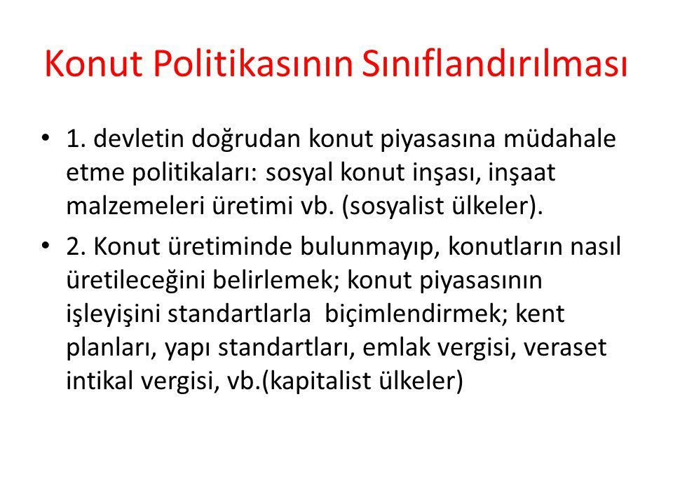 Konut Politkasının Araçları 1.Sosyal Konut En bilindik pol.