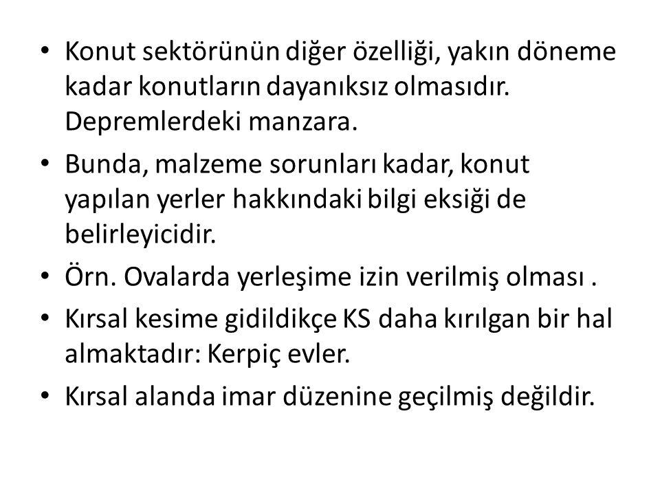 TOKİ An.57.