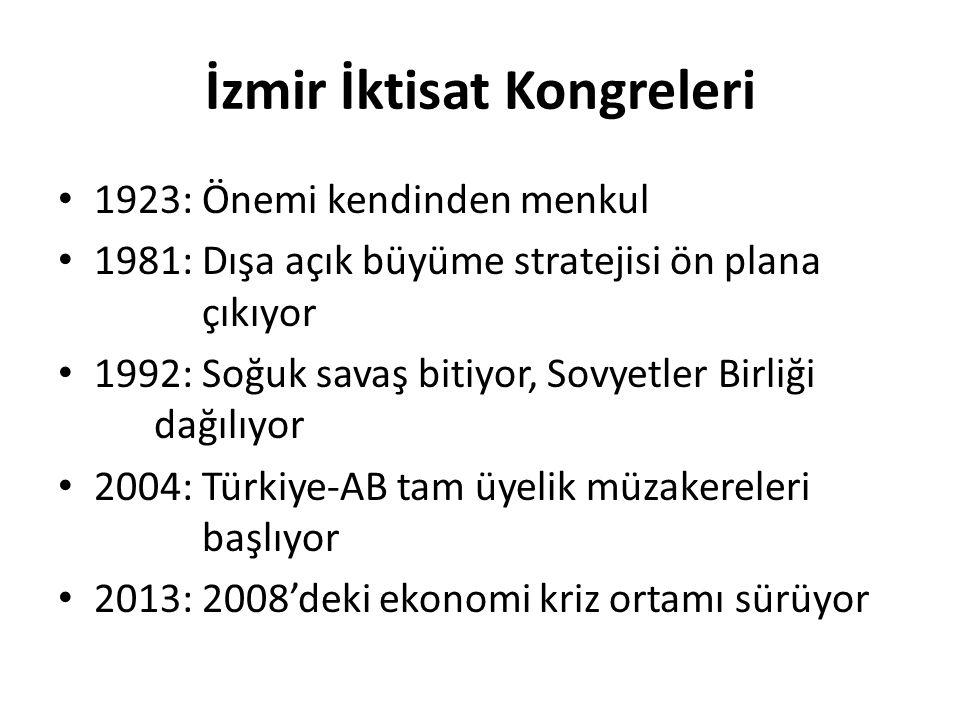 İzmir İktisat Kongreleri 1923: Önemi kendinden menkul 1981: Dışa açık büyüme stratejisi ön plana çıkıyor 1992: Soğuk savaş bitiyor, Sovyetler Birliği