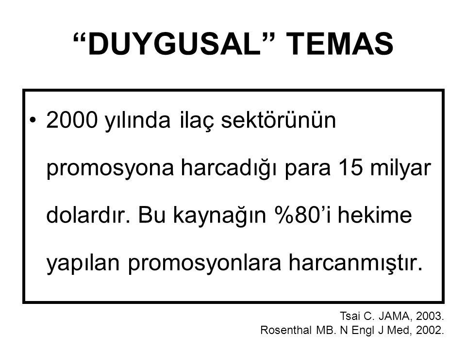 """""""DUYGUSAL"""" TEMAS 2000 yılında ilaç sektörünün promosyona harcadığı para 15 milyar dolardır. Bu kaynağın %80'i hekime yapılan promosyonlara harcanmıştı"""