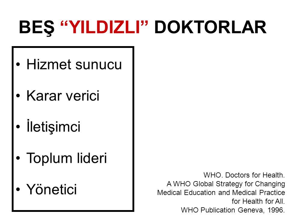 Hizmet sunucu Karar verici İletişimci Toplum lideri Yönetici WHO. Doctors for Health. A WHO Global Strategy for Changing Medical Education and Medical