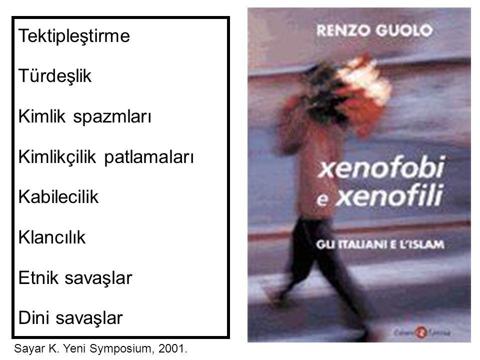 Tektipleştirme Türdeşlik Kimlik spazmları Kimlikçilik patlamaları Kabilecilik Klancılık Etnik savaşlar Dini savaşlar Sayar K. Yeni Symposium, 2001.