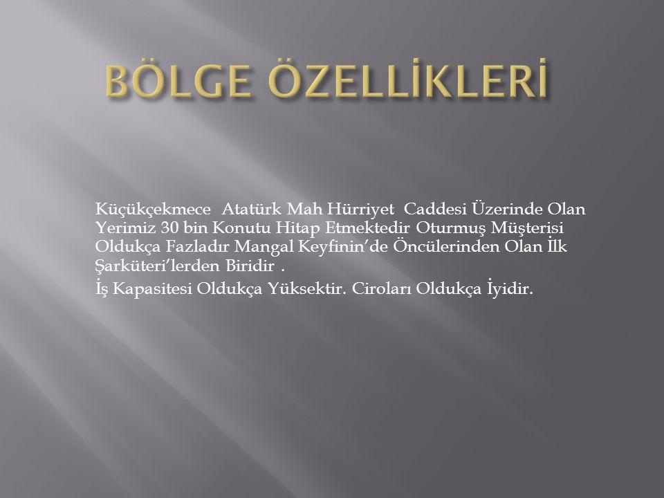 Küçükçekmece Atatürk Mah Hürriyet Caddesi Üzerinde Olan Yerimiz 30 bin Konutu Hitap Etmektedir Oturmuş Müşterisi Oldukça Fazladır Mangal Keyfinin'de Öncülerinden Olan İlk Şarküteri'lerden Biridir.