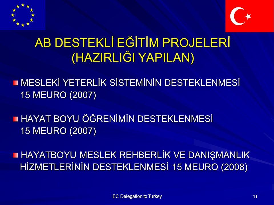 EC Delegation to Turkey 11 MESLEKİ YETERLİK SİSTEMİNİN DESTEKLENMESİ MESLEKİ YETERLİK SİSTEMİNİN DESTEKLENMESİ 15 MEURO (2007) 15 MEURO (2007) HAYAT BOYU ÖĞRENİMİN DESTEKLENMESİ HAYAT BOYU ÖĞRENİMİN DESTEKLENMESİ 15 MEURO (2007) 15 MEURO (2007) HAYATBOYU MESLEK REHBERLİK VE DANIŞMANLIK HAYATBOYU MESLEK REHBERLİK VE DANIŞMANLIK HİZMETLERİNİN DESTEKLENMESİ 15 MEURO (2008) HİZMETLERİNİN DESTEKLENMESİ 15 MEURO (2008) AB DESTEKLİ EĞİTİM PROJELERİ (HAZIRLIĞI YAPILAN)