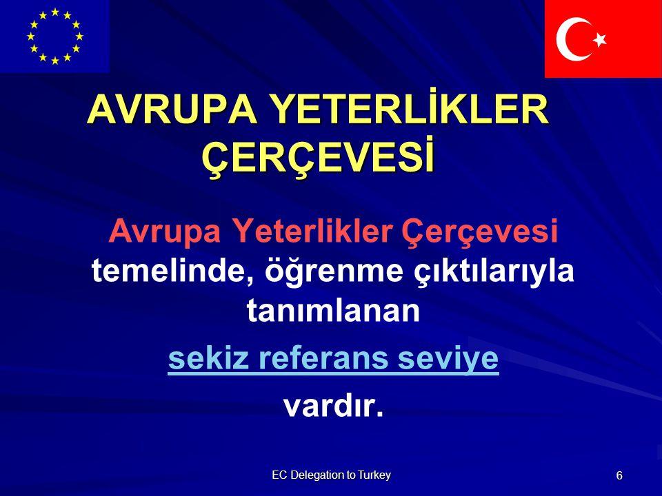 EC Delegation to Turkey 6 AVRUPA YETERLİKLER ÇERÇEVESİ Avrupa Yeterlikler Çerçevesi temelinde, öğrenme çıktılarıyla tanımlanan sekiz referans seviye vardır.